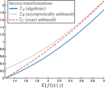 Optimal inversion of the Anscombe and Generalized Anscombe